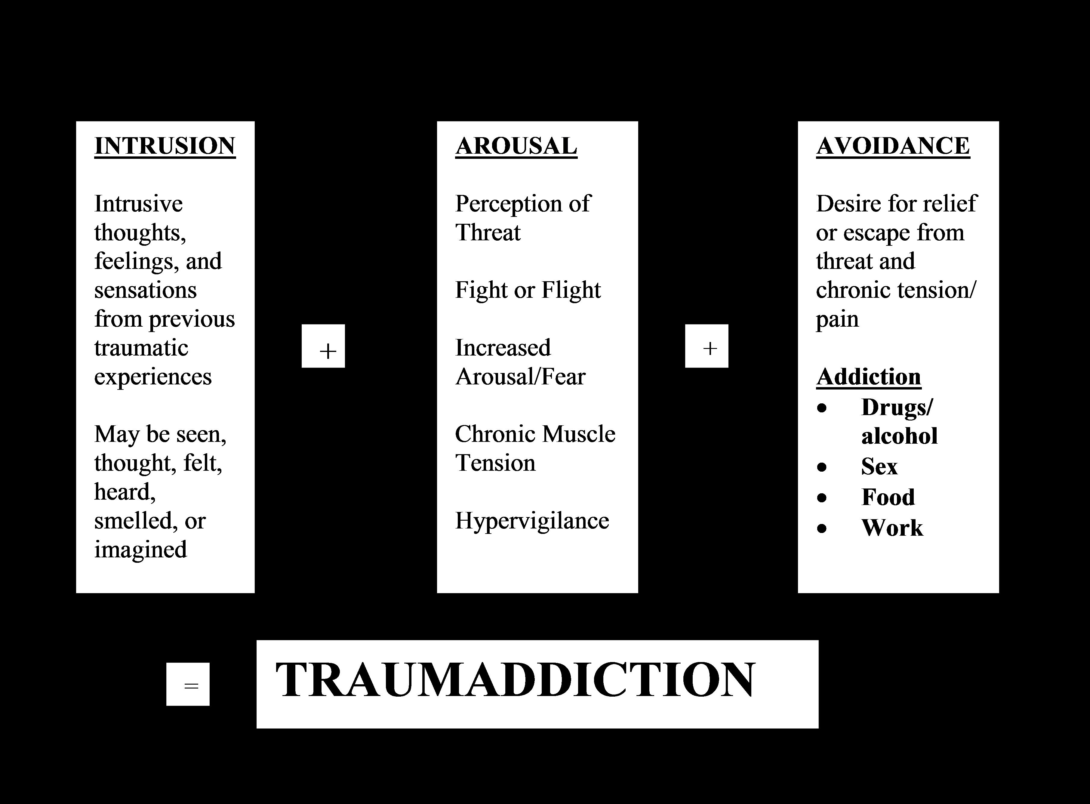 Holistic Trauma Healing
